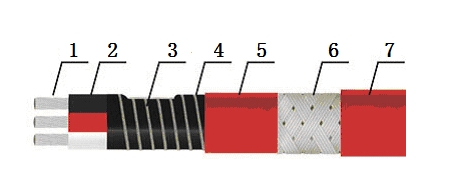 防爆并联式三相电伴热带